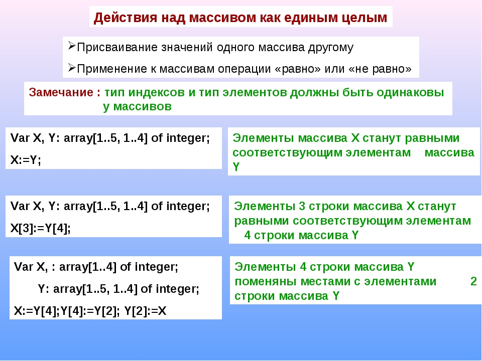 Действия над массивом как единым целым Присваивание значений одного массива д...