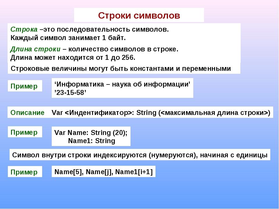 Строки символов Строка –это последовательность символов. Каждый символ занима...
