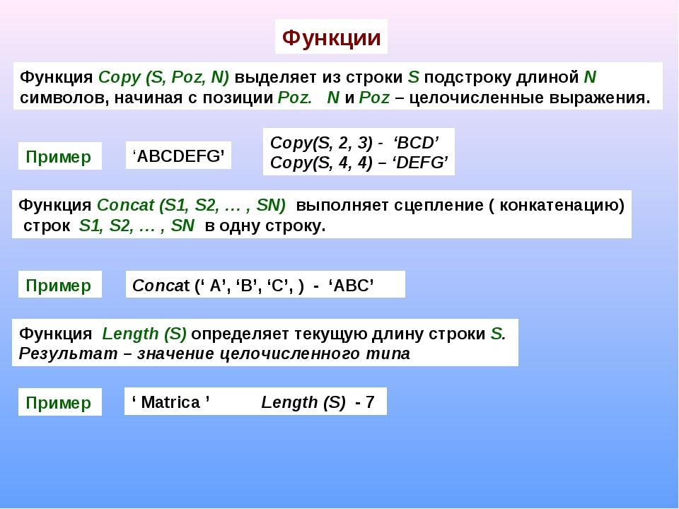Функции Функция Copy (S, Poz, N) выделяет из строки S подстроку длиной N симв...