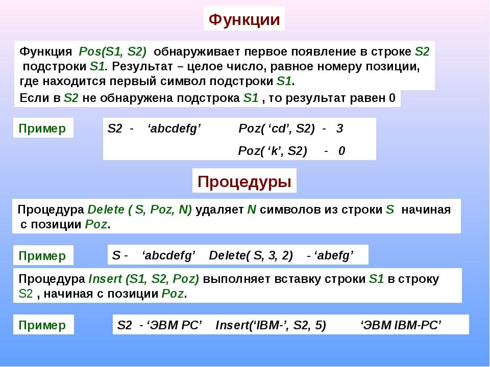 Функции Функция Pos(S1, S2) обнаруживает первое появление в строке S2 подстро...