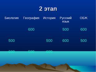 2 этап БиологияГеографияИсторияРусский языкОБЖ 600500600 500500600