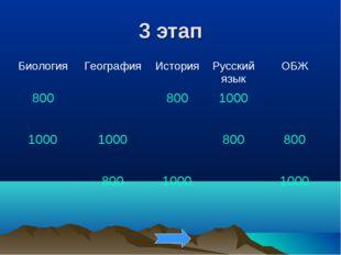 3 этап БиологияГеографияИсторияРусский языкОБЖ 8008001000 10001000