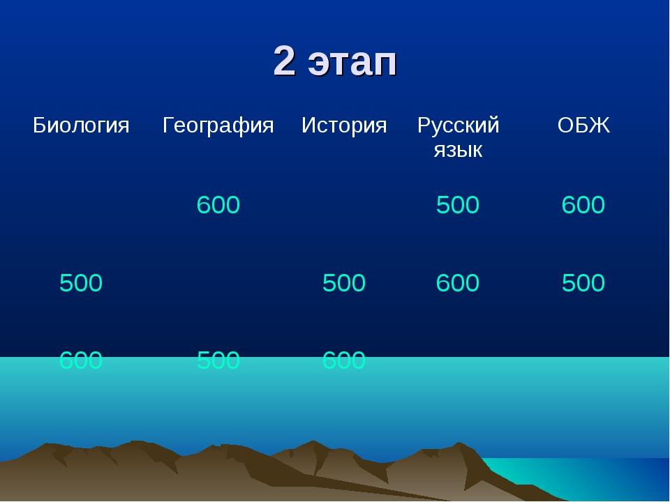 2 этап БиологияГеографияИсторияРусский языкОБЖ 600500600 500500600...