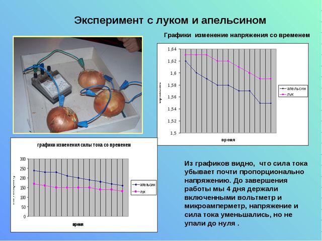 Графики изменение напряжения со временем Из графиков видно, что сила тока убы...