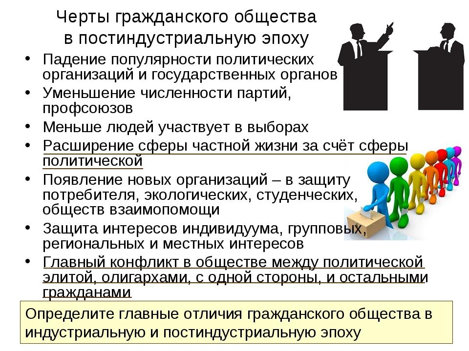 Черты гражданского общества в постиндустриальную эпоху Падение популярности п...