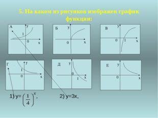 6.На рисунке изображены графики показательных функций. Соотнесите график функ