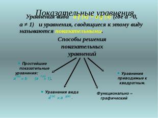 Решите уравнения: 1) 5 х =25 х=2 2) 4 х =1 х = 0 3) 7 х-2 =49 х=4 4) 5 х =7 х
