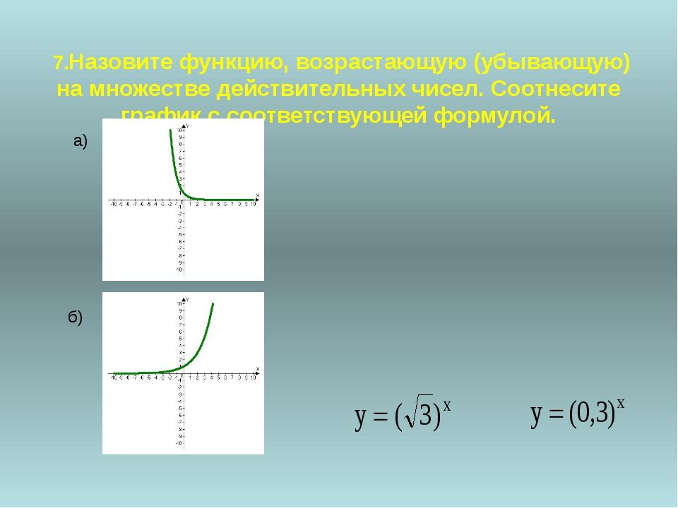 8.Укажите множество значений функции. а) (5;