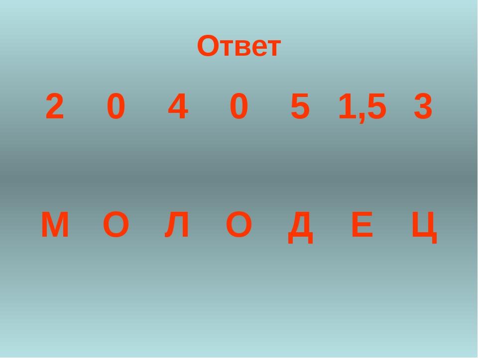 2. Метод приведения к одному основанию 20,5x = 30,5x 30,5x > 0 (2/3) 0,5x = 1...