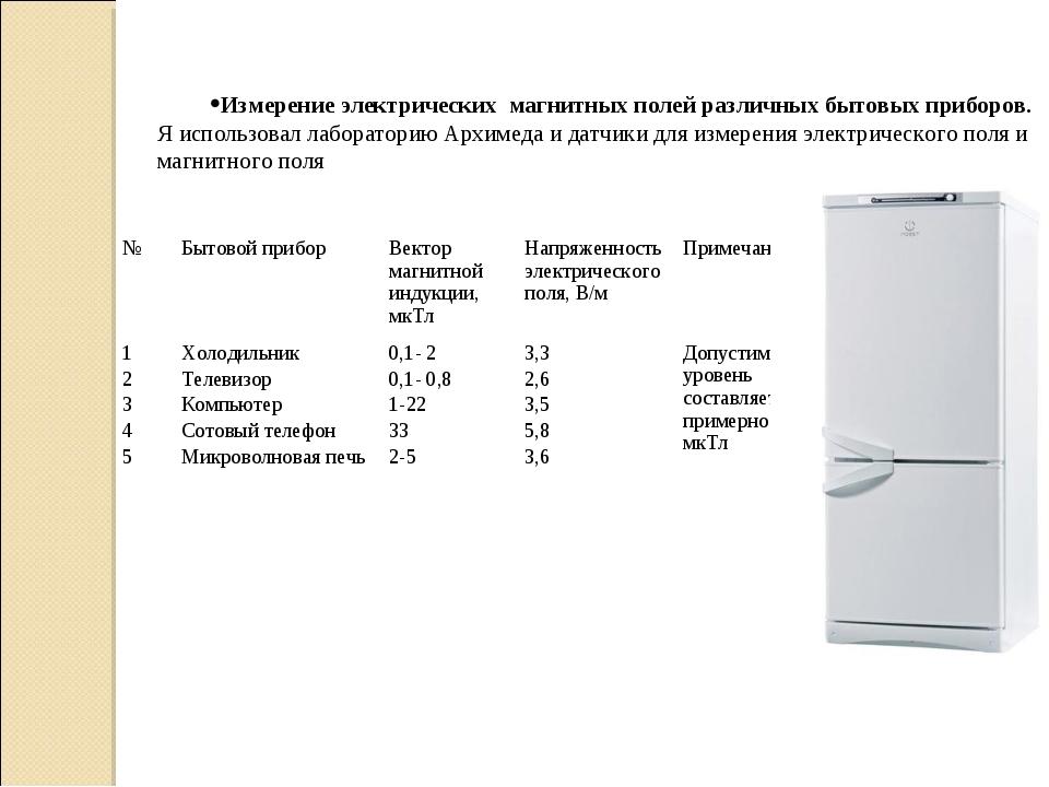 Измерение электрических магнитных полей различных бытовых приборов. Я использ...