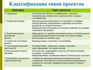 Классификация типов проектов КритерииТипы проектов 1. СодержаниеЭкологичес