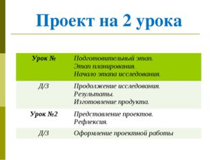 Проект на 2 урока Урок №Подготовительный этап. Этап планирования. Начало эта