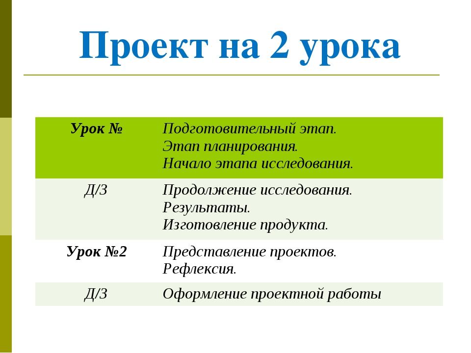 Проект на 2 урока Урок №Подготовительный этап. Этап планирования. Начало эта...