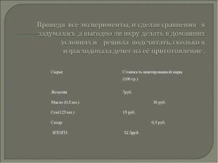 СырьёСтоимость имитированной икры (100 гр.) Желатин7руб. Масло (0,5 мл.) 3