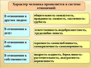 Характер человека проявляется в системе отношений: В отношении к другим людям