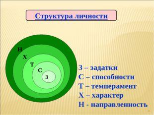 * З – задатки С – способности Т – темперамент Х – характер Н - направленность