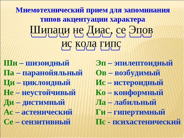 Мнемотехнический прием для запоминания типов акцентуации характера Шипаци не...