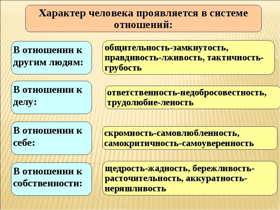 Характер человека проявляется в системе отношений: В отношении к другим людям...