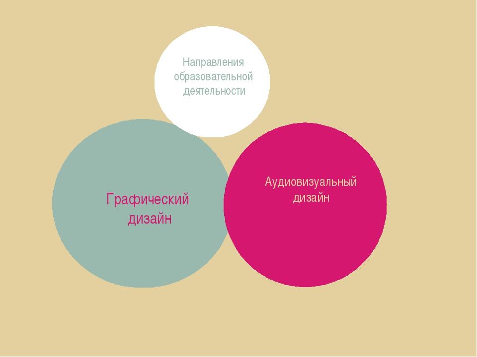Графический дизайн Аудиовизуальный дизайн Направления образовательной деятел...