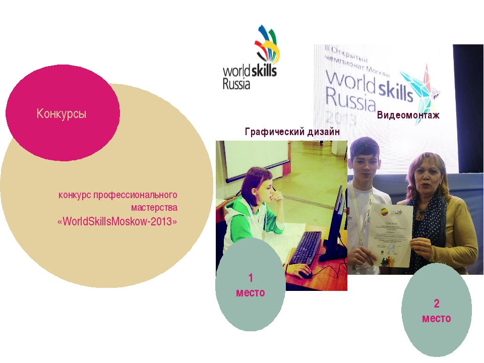 конкурс профессионального мастерства «WorldSkillsMoskow-2013» Конкурсы 2 мес...