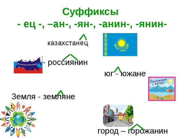 Суффиксы - ец -, –ан-, -ян-, -анин-, -янин- Россия - россиянин юг - южане Зем...