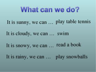 It is sunny, we can … It is cloudy, we can … It is snowy, we can … It is rain
