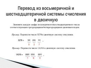 Заменить каждую цифру восьмеричного/шестнадцатеричного числа соответствующим