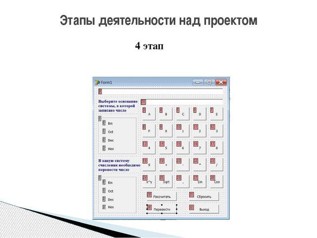Этапы деятельности над проектом 4 этап Форма калькулятора в среде Delphi 7.0