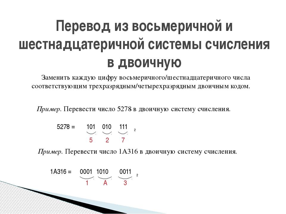 Заменить каждую цифру восьмеричного/шестнадцатеричного числа соответствующим...