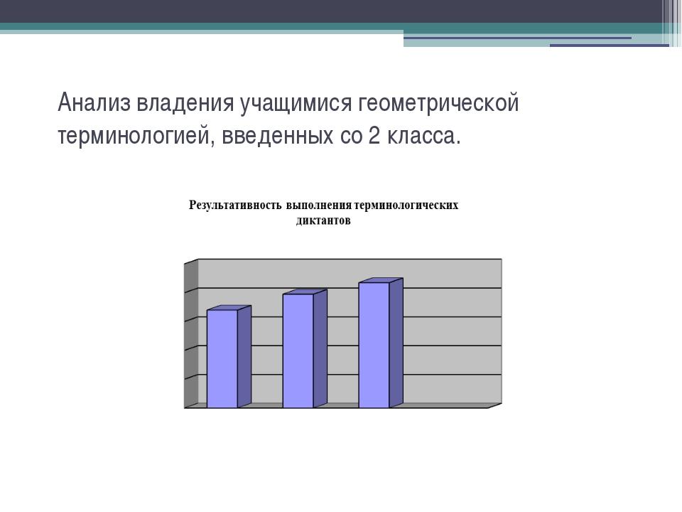 Анализ владения учащимися геометрической терминологией, введенных со 2 класса.