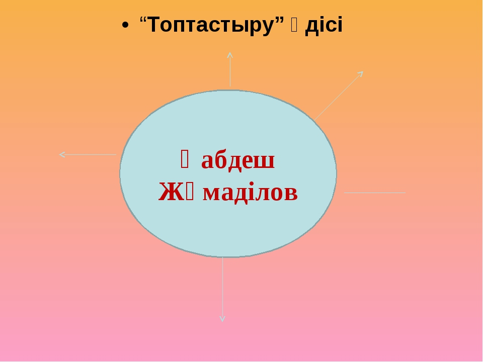 """Топтастыру"" әдісі Қабдеш Жұмаділов"