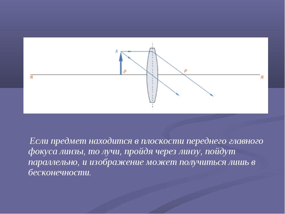 Если предмет находится в плоскости переднего главного фокуса линзы, то лучи,...