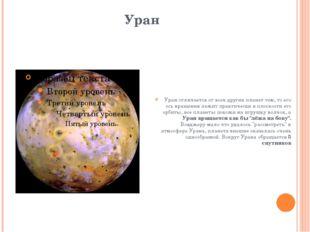 Уран Уран отличается от всех других планет тем, то его ось вращения лежит пра