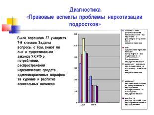 Диагностика «Правовые аспекты проблемы наркотизации подростков» Было опрошено