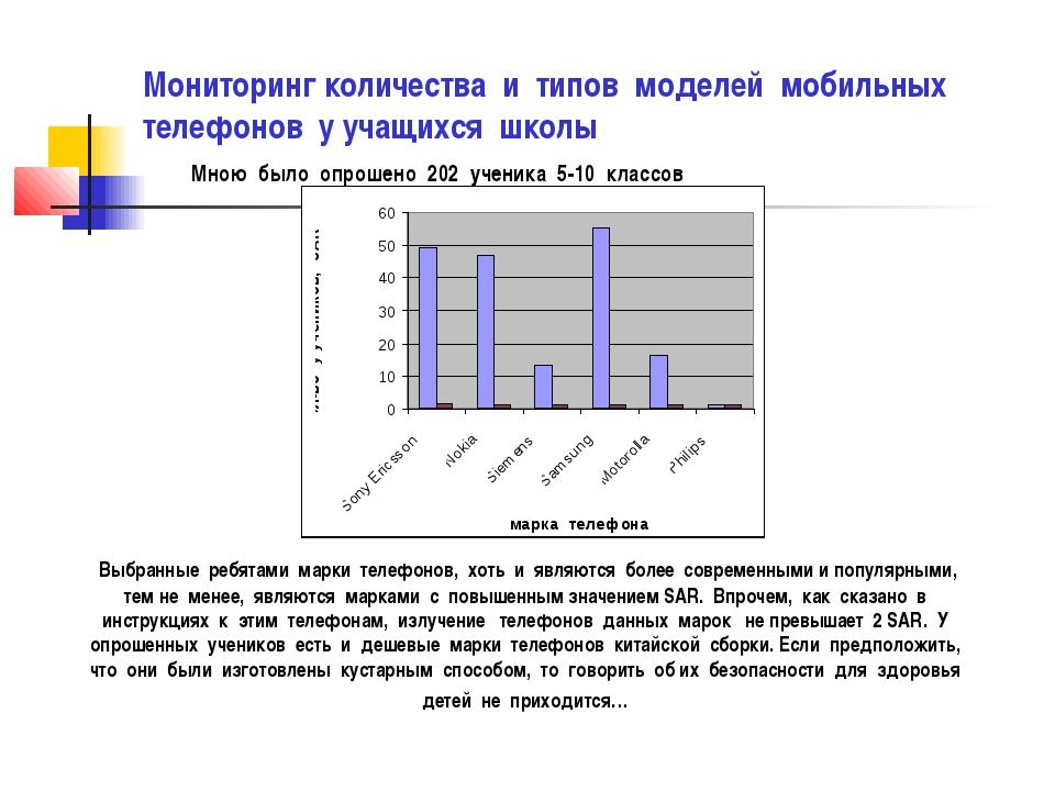 Мониторинг количества и типов моделей мобильных телефонов у учащихся школы Мн...