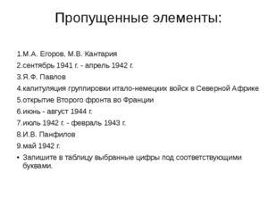 Пропущенные элементы: 1.М.А. Егоров, М.В. Кантария 2.сентябрь 1941 г. - апрел