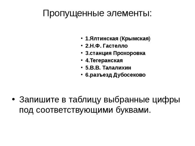 Пропущенные элементы: 1.Ялтинская (Крымская) 2.Н.Ф. Гастелло 3.станция Прохор...