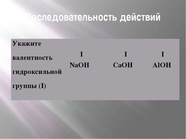 Последовательность действий Укажите валентность гидроксильной группы (I) III...