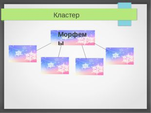 Морфемы Кластер
