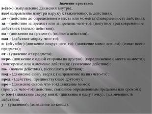 Значение приставок в-(во-) (направление движения внутрь); вы-(направление из