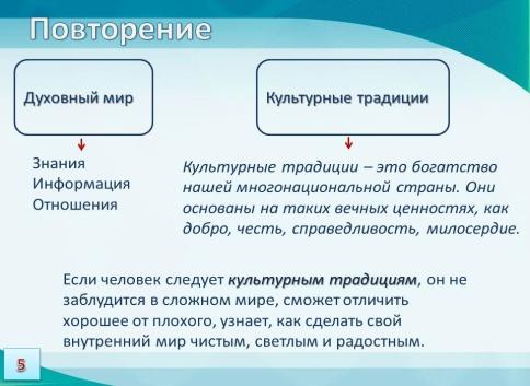 http://urokidelai.ru/wp-content/uploads/2012/09/orkse_lesson-02_05.jpg