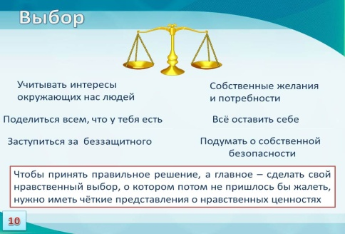 http://urokidelai.ru/wp-content/uploads/2012/09/orkse_lesson-02_10.jpg