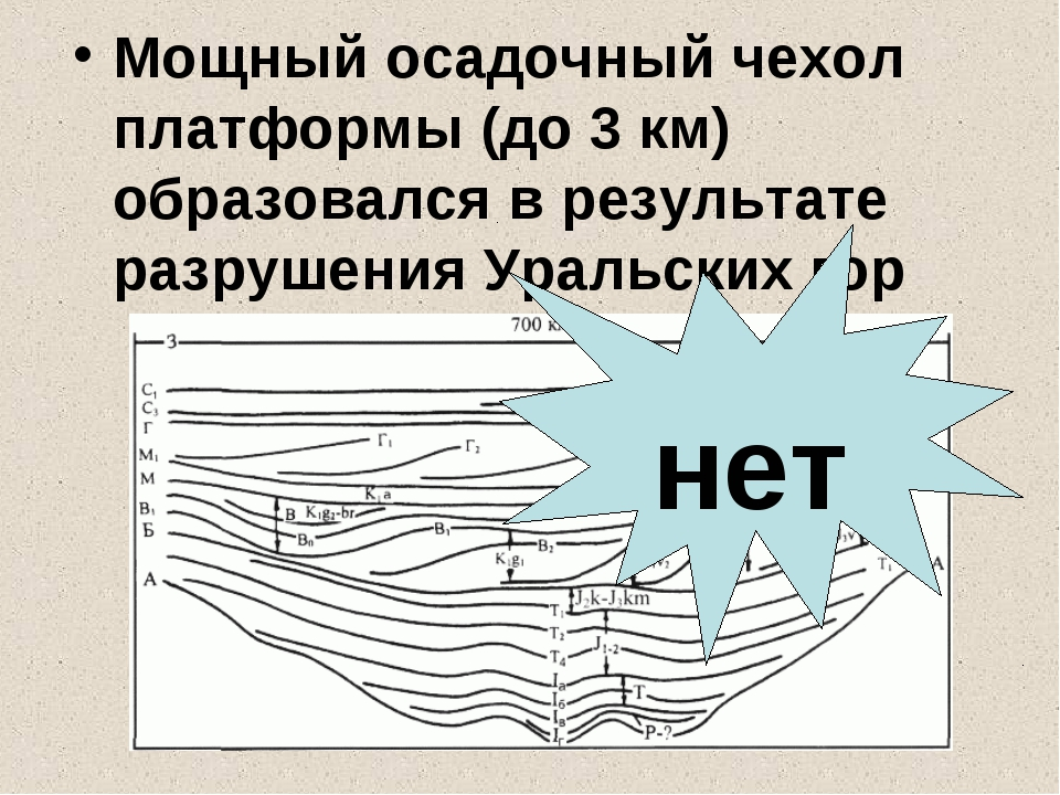 Мощный осадочный чехол платформы (до 3 км) образовался в результате разрушени...