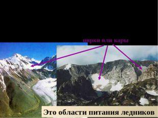 ГОРНОЕ ОЛЕДЕНЕНИЕ На склонах гор выше снеговой линии образуются чашеобразные