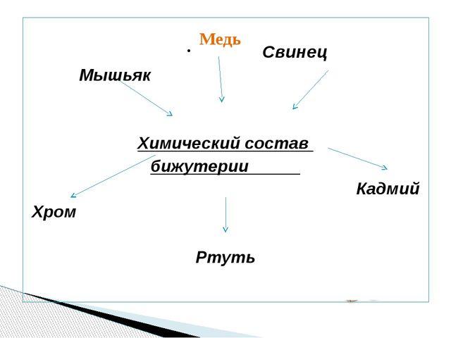Свинец Мышьяк Химический состав бижутерии Кадмий Хром Ртуть   Медь