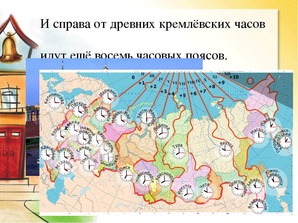 И справа от древних кремлёвских часов идут ещё восемь часовых поясов.