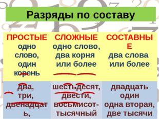 Разряды по составу ПРОСТЫЕ однослово, один корень СЛОЖНЫЕ одно слово, два кор