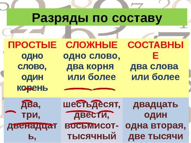Разряды по составу ПРОСТЫЕ однослово, один корень СЛОЖНЫЕ одно слово, два кор...