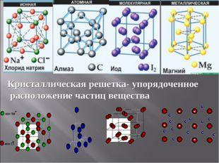 Кристаллическая решетка- упорядоченное расположение частиц вещества