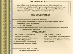 THE MONARCH------------------------------------------ is the official head o
